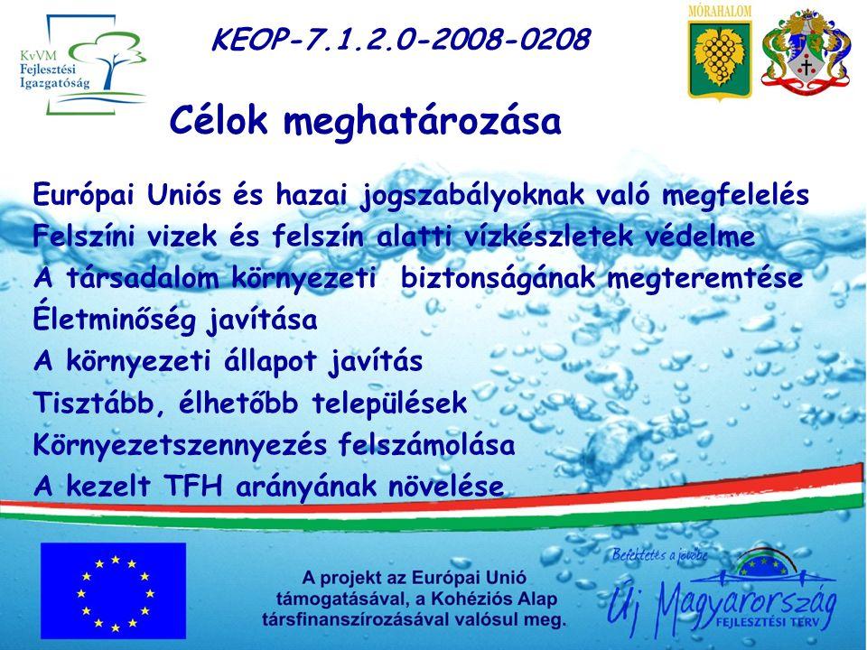 KEOP-7.1.2.0-2008-0208 Az előkészítés ütemezése Nyílt közbeszerzési eljárás tárgya: 1.