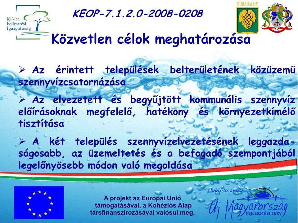 KEOP-7.1.2.0-2008-0208 Szükséges műszaki tartalom Az agglomerációt alkotó települések lakosegyenértéke: 14326 LE Az agglomeráció kapacitás igénye: 1500 m 3 /nap