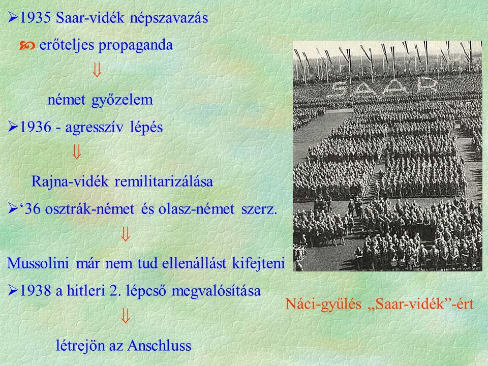  1935 Saar-vidék népszavazás  erőteljes propaganda  német győzelem  1936 - agresszív lépés  Rajna-vidék remilitarizálása  '36 osztrák-német és olasz-német szerz.