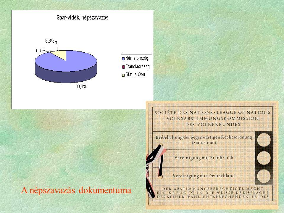 A népszavazás dokumentuma