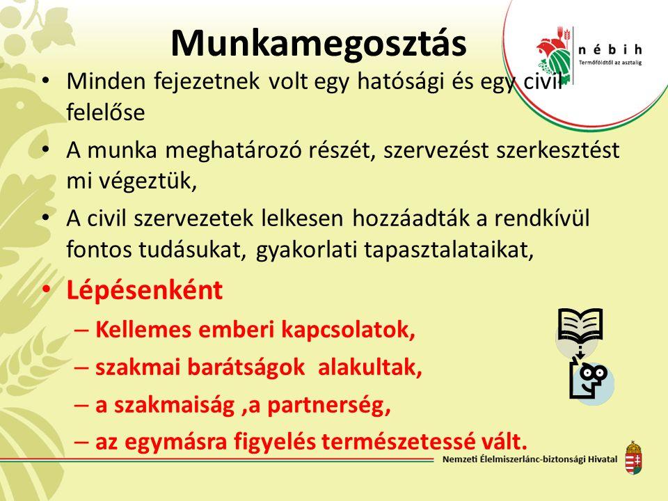 Munkamegosztás Minden fejezetnek volt egy hatósági és egy civil felelőse A munka meghatározó részét, szervezést szerkesztést mi végeztük, A civil szer