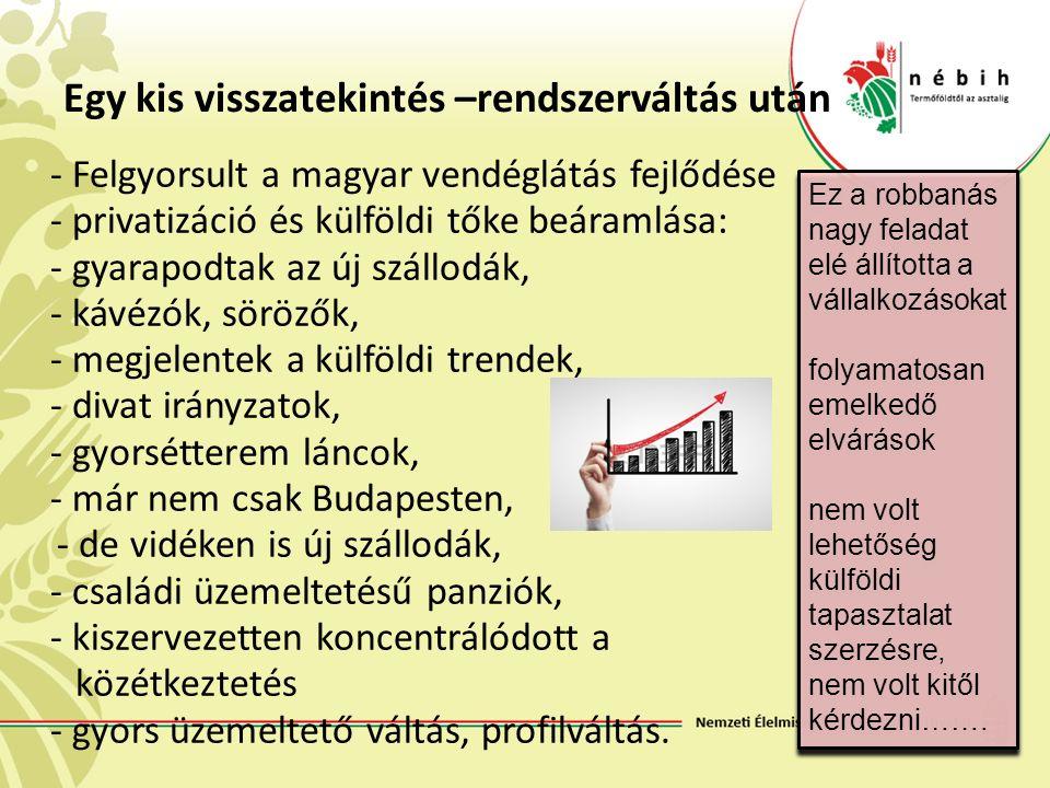 Egy kis visszatekintés –rendszerváltás után - Felgyorsult a magyar vendéglátás fejlődése - privatizáció és külföldi tőke beáramlása: - gyarapodtak az új szállodák, - kávézók, sörözők, - megjelentek a külföldi trendek, - divat irányzatok, - gyorsétterem láncok, - már nem csak Budapesten, - de vidéken is új szállodák, - családi üzemeltetésű panziók, - kiszervezetten koncentrálódott a közétkeztetés - gyors üzemeltető váltás, profilváltás.