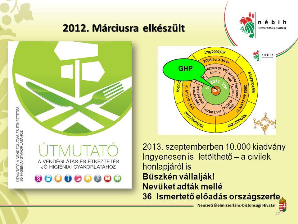 2012. Márciusra elkészült 20 2013. szeptemberben 10.000 kiadvány Ingyenesen is letölthető – a civilek honlapjáról is Büszkén vállalják! Nevüket adták