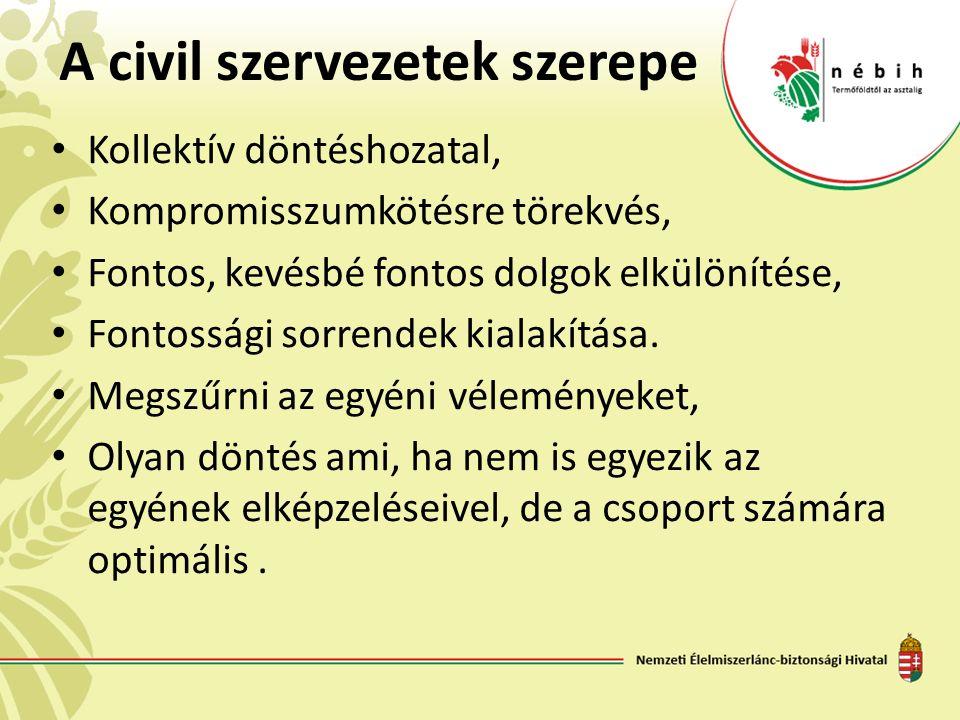 A civil szervezetek szerepe Kollektív döntéshozatal, Kompromisszumkötésre törekvés, Fontos, kevésbé fontos dolgok elkülönítése, Fontossági sorrendek k