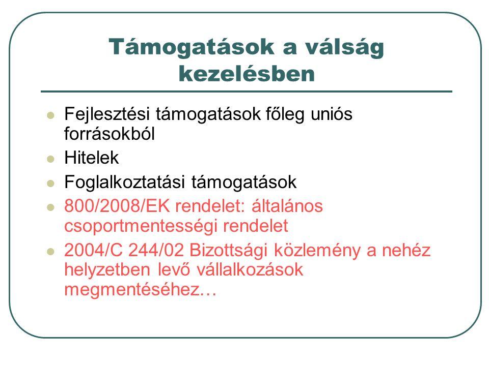 Győr községek új belépők Megnevezés35 év alatt35-55 év55 év felettÖsszesen 37 szakma32237177840 51.