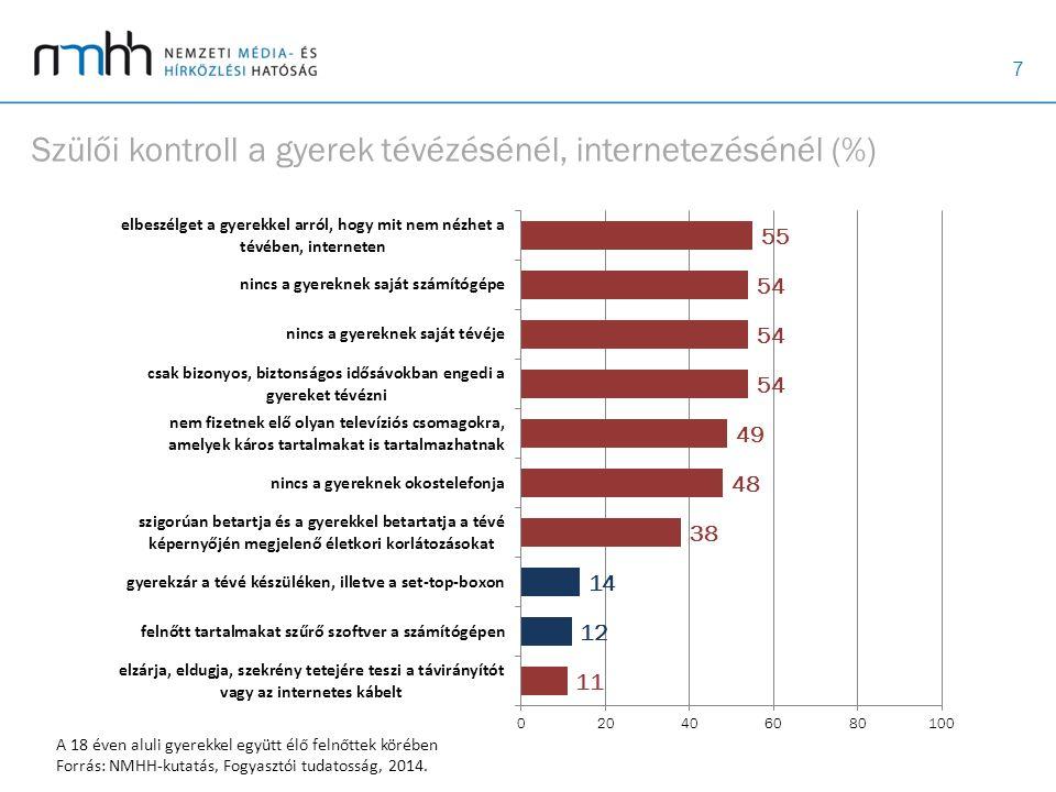 7 Szülői kontroll a gyerek tévézésénél, internetezésénél (%) A 18 éven aluli gyerekkel együtt élő felnőttek körében Forrás: NMHH-kutatás, Fogyasztói tudatosság, 2014.