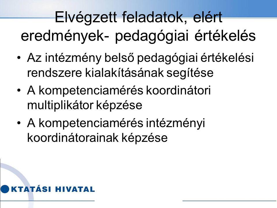 Elvégzett feladatok, elért eredmények- pedagógiai értékelés Az intézmény belső pedagógiai értékelési rendszere kialakításának segítése A kompetenciamérés koordinátori multiplikátor képzése A kompetenciamérés intézményi koordinátorainak képzése