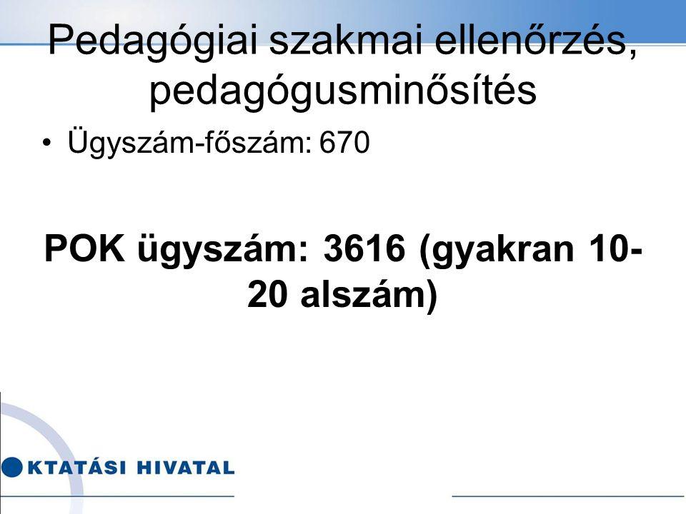 Pedagógiai szakmai ellenőrzés, pedagógusminősítés Ügyszám-főszám: 670 POK ügyszám: 3616 (gyakran 10- 20 alszám)