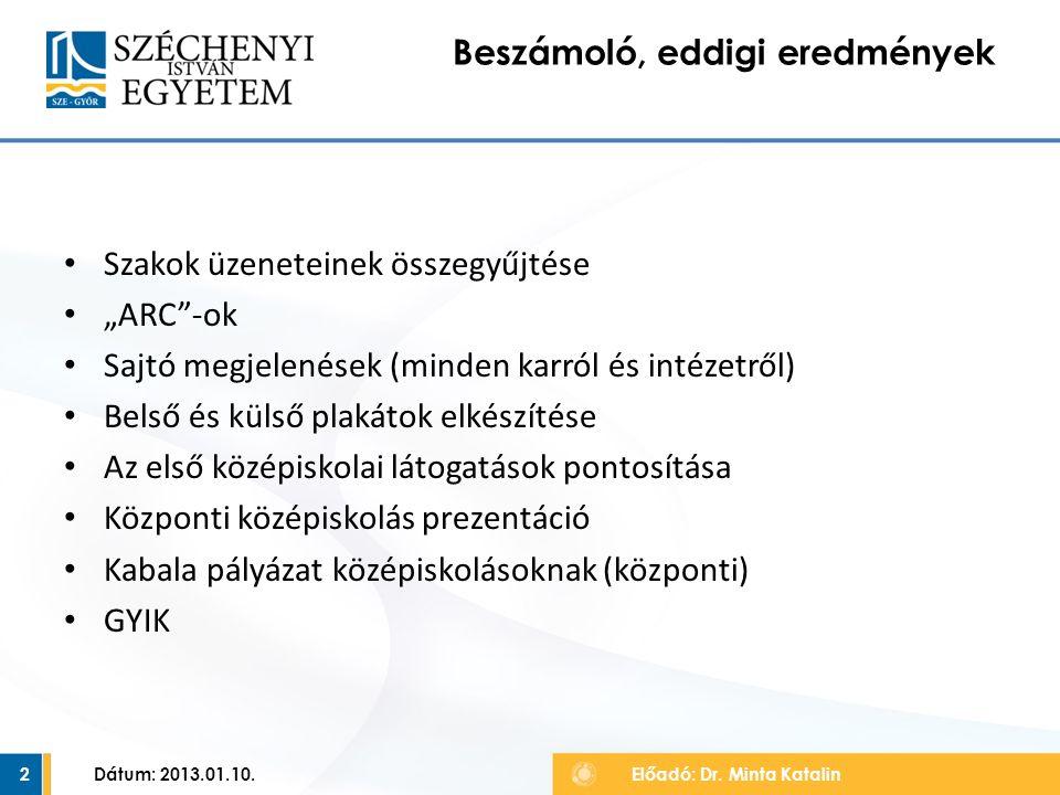 Dátum: 2013.09.24.3 Szülői, nagyszülői tájékoztató Előadó: Dr.