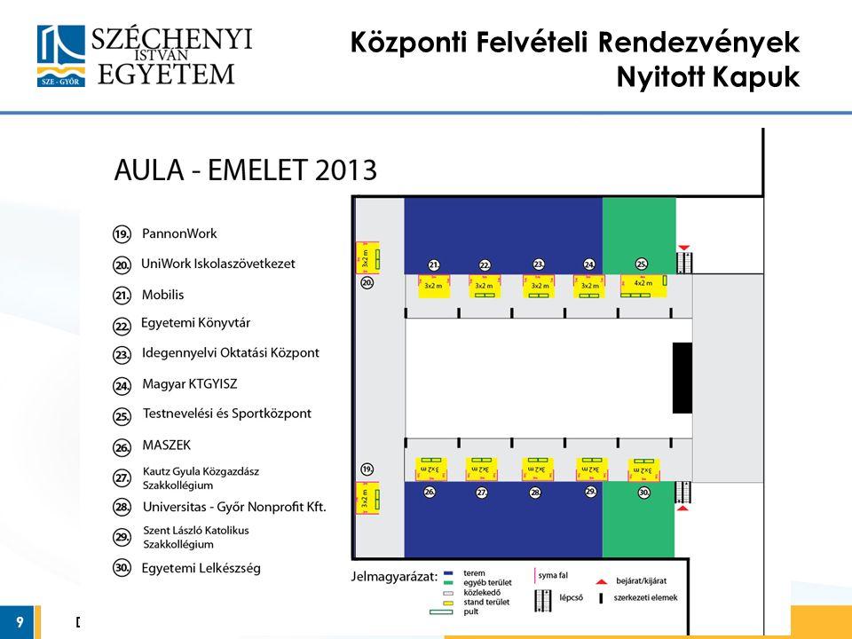 Dátum: 2013.01.10.9 Központi Felvételi Rendezvények Nyitott Kapuk Előadó: Dr. Minta Katalin