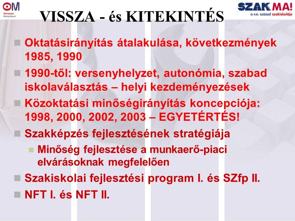 EFQM, ISO, NMD, KMD, COM SZÖM, IMIP CQAF A szakképzés minőségfejlesztési lehetőségei, útjai a hazai gyakorlatban és az Európai Unióban Menner Ákos 2005.