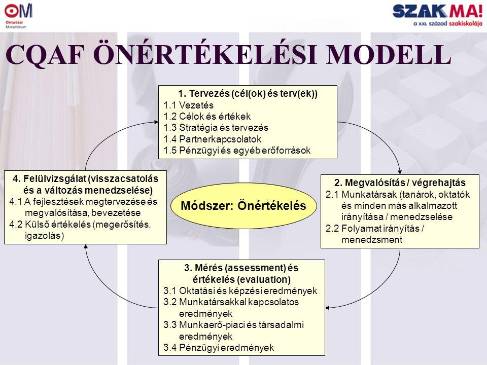 MÓDSZERTAN 1.