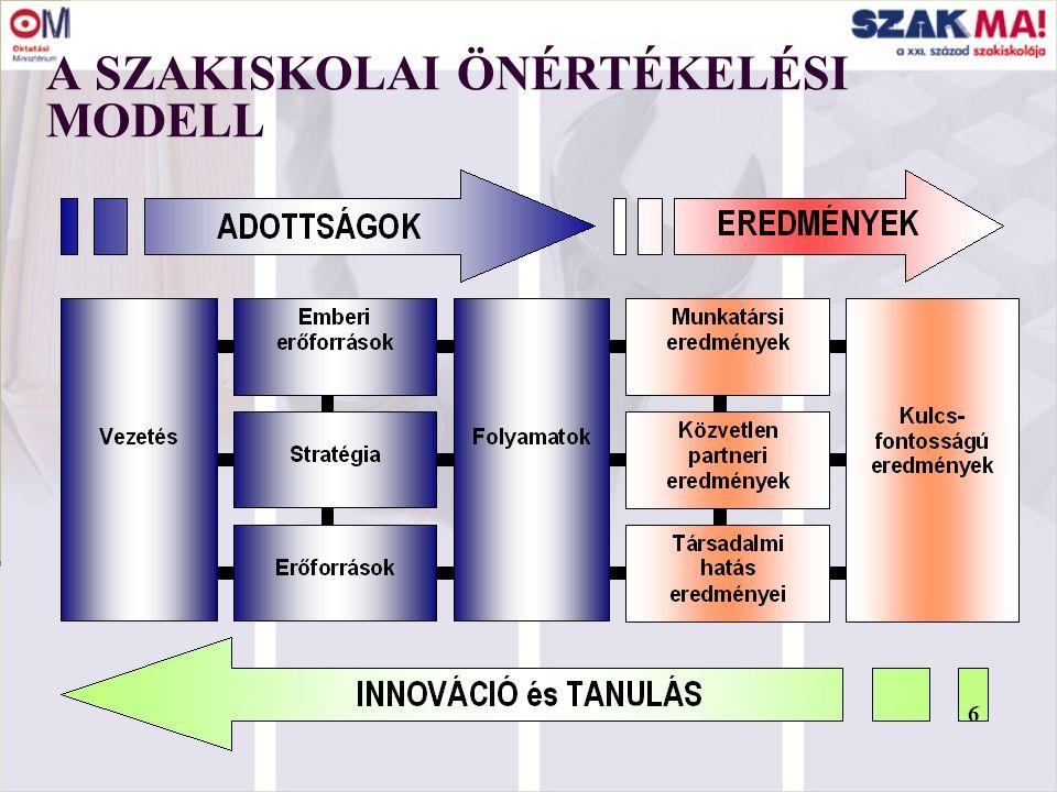 SzFP I. 2003 - 2006