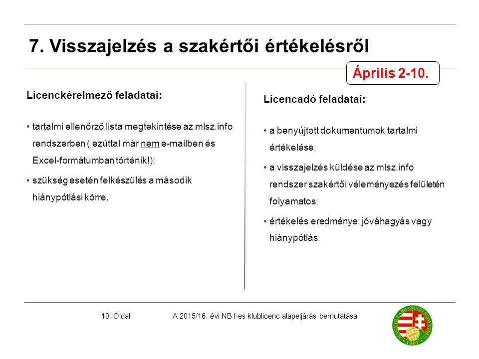A 2015/16. évi NB I-es klublicenc alapeljárás bemutatása10. Oldal 7. Visszajelzés a szakértői értékelésről Licenckérelmező feladatai: tartalmi ellenőr