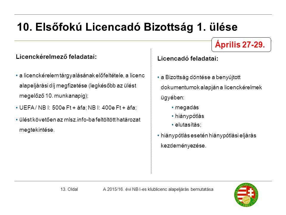A 2015/16. évi NB I-es klublicenc alapeljárás bemutatása13. Oldal Licenckérelmező feladatai: a licenckérelem tárgyalásának előfeltétele, a licenc alap