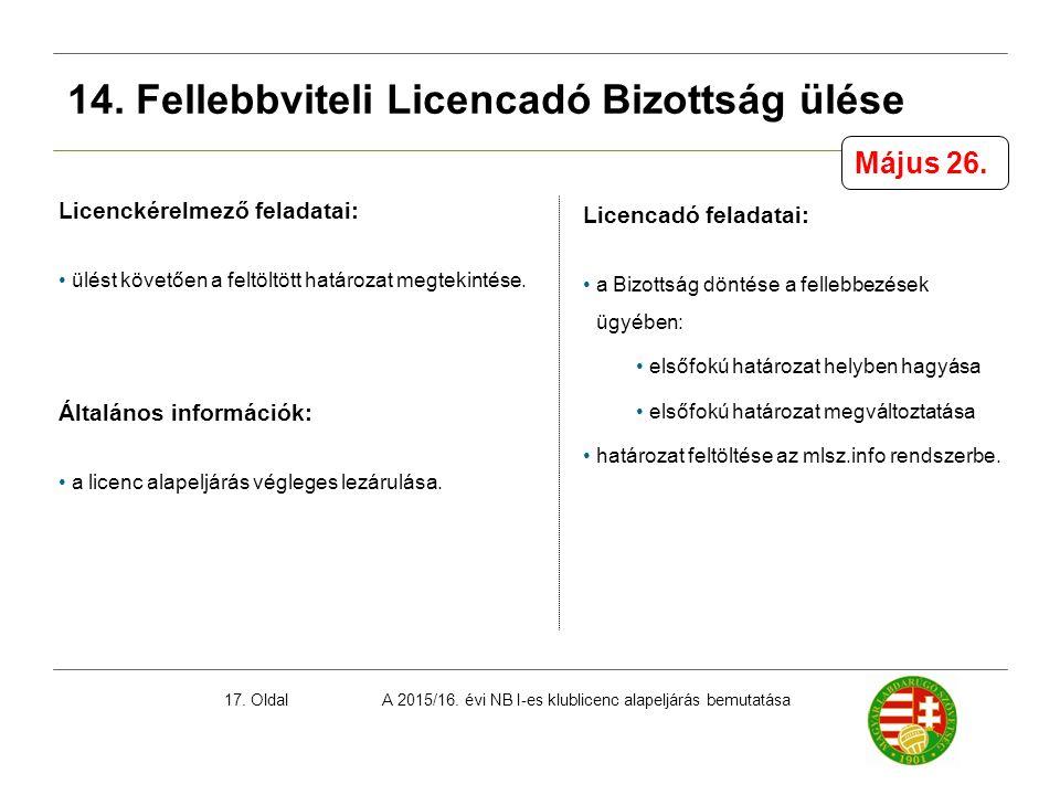 A 2015/16. évi NB I-es klublicenc alapeljárás bemutatása17. Oldal Licenckérelmező feladatai: ülést követően a feltöltött határozat megtekintése. Licen