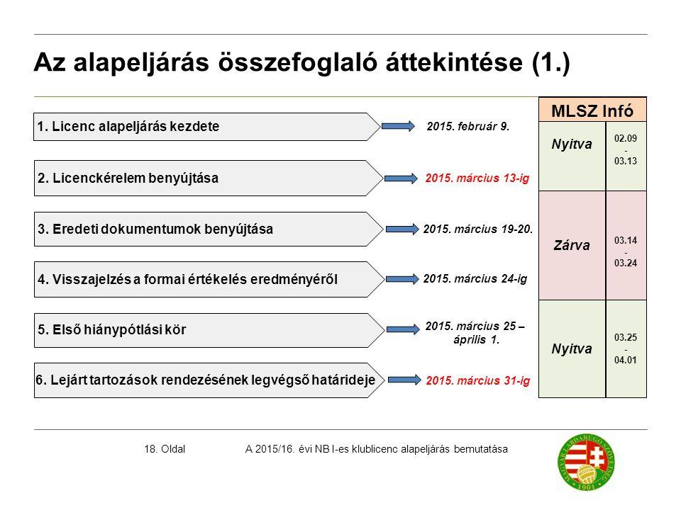 A 2015/16. évi NB I-es klublicenc alapeljárás bemutatása18. Oldal Az alapeljárás összefoglaló áttekintése (1.) 2015. február 9. 2. Licenckérelem benyú