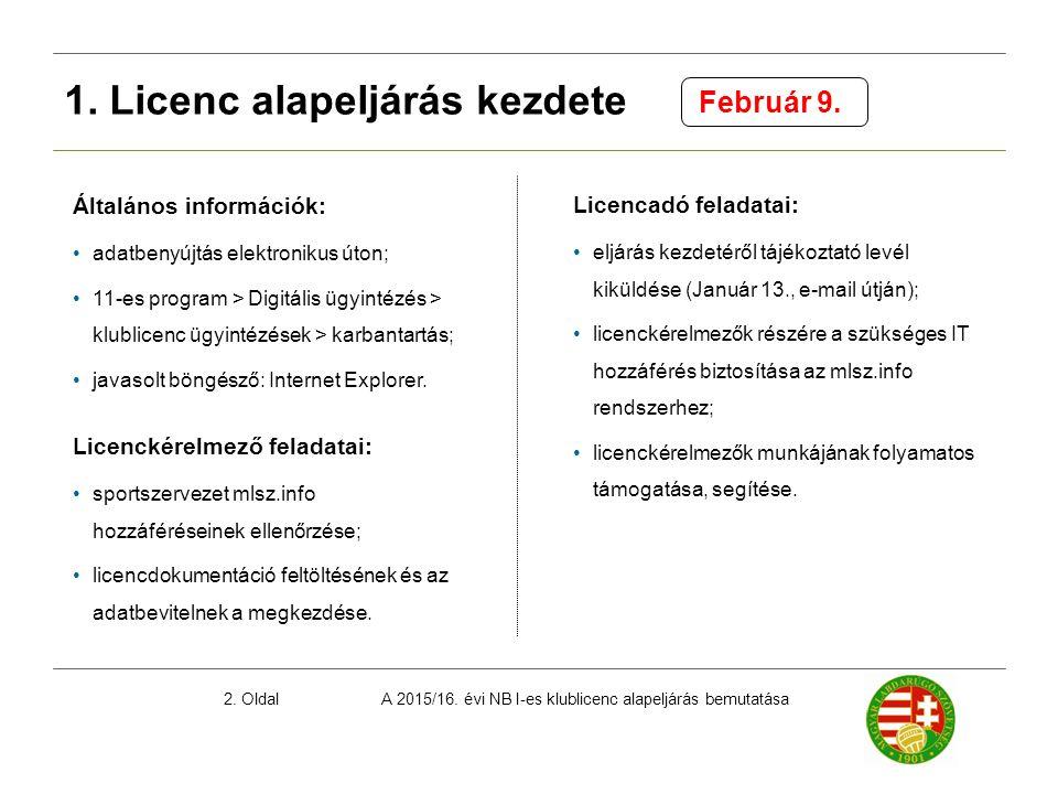 A 2015/16. évi NB I-es klublicenc alapeljárás bemutatása2. Oldal 1. Licenc alapeljárás kezdete Licencadó feladatai: eljárás kezdetéről tájékoztató lev