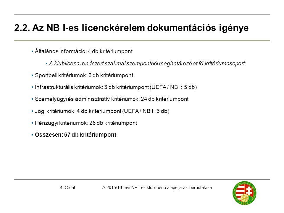 A 2015/16. évi NB I-es klublicenc alapeljárás bemutatása4. Oldal 2.2. Az NB I-es licenckérelem dokumentációs igénye Általános információ: 4 db kritéri