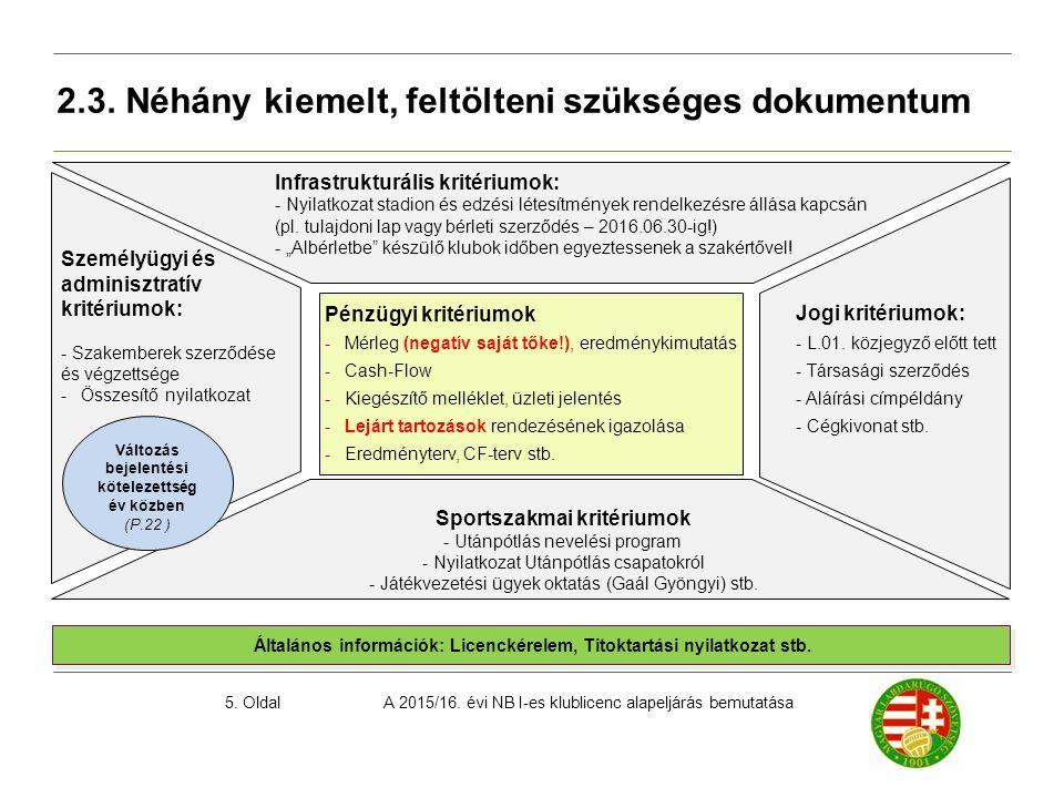 A 2015/16. évi NB I-es klublicenc alapeljárás bemutatása5. Oldal 2.3. Néhány kiemelt, feltölteni szükséges dokumentum Pénzügyi kritériumok -Mérleg (ne