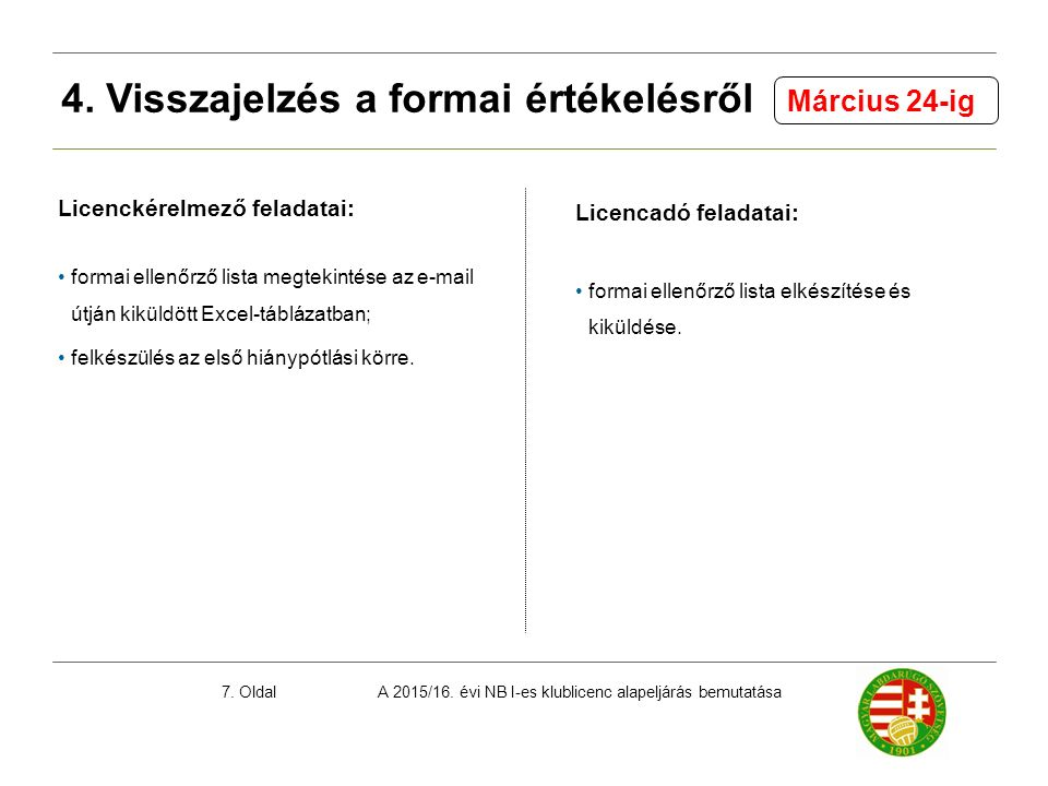 A 2015/16. évi NB I-es klublicenc alapeljárás bemutatása7. Oldal 4. Visszajelzés a formai értékelésről Licenckérelmező feladatai: formai ellenőrző lis