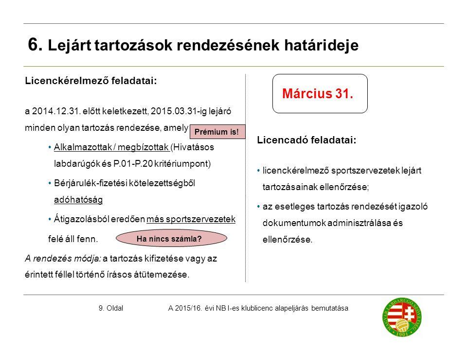 A 2015/16. évi NB I-es klublicenc alapeljárás bemutatása9. Oldal 6. Lejárt tartozások rendezésének határideje Licenckérelmező feladatai: a 2014.12.31.
