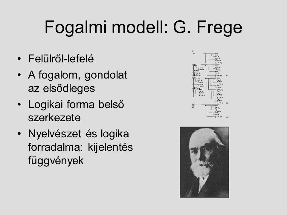 Fogalmi modell: G. Frege Felülről-lefelé A fogalom, gondolat az elsődleges Logikai forma belső szerkezete Nyelvészet és logika forradalma: kijelentés