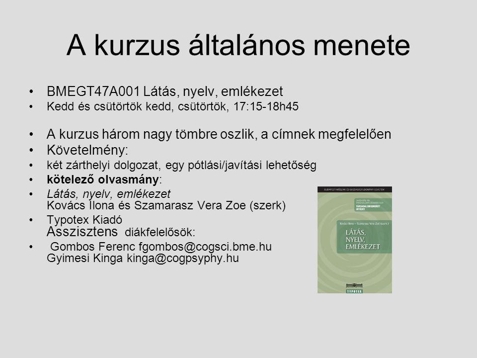 A kurzus általános menete BMEGT47A001 Látás, nyelv, emlékezet Kedd és csütörtök kedd, csütörtök, 17:15-18h45 A kurzus három nagy tömbre oszlik, a címnek megfelelően Követelmény: két zárthelyi dolgozat, egy pótlási/javítási lehetőség kötelező olvasmány: Látás, nyelv, emlékezet Kovács Ilona és Szamarasz Vera Zoe (szerk) Typotex Kiadó Asszisztens diákfelelősök: Gombos Ferenc fgombos@cogsci.bme.hu Gyimesi Kinga kinga@cogpsyphy.hu
