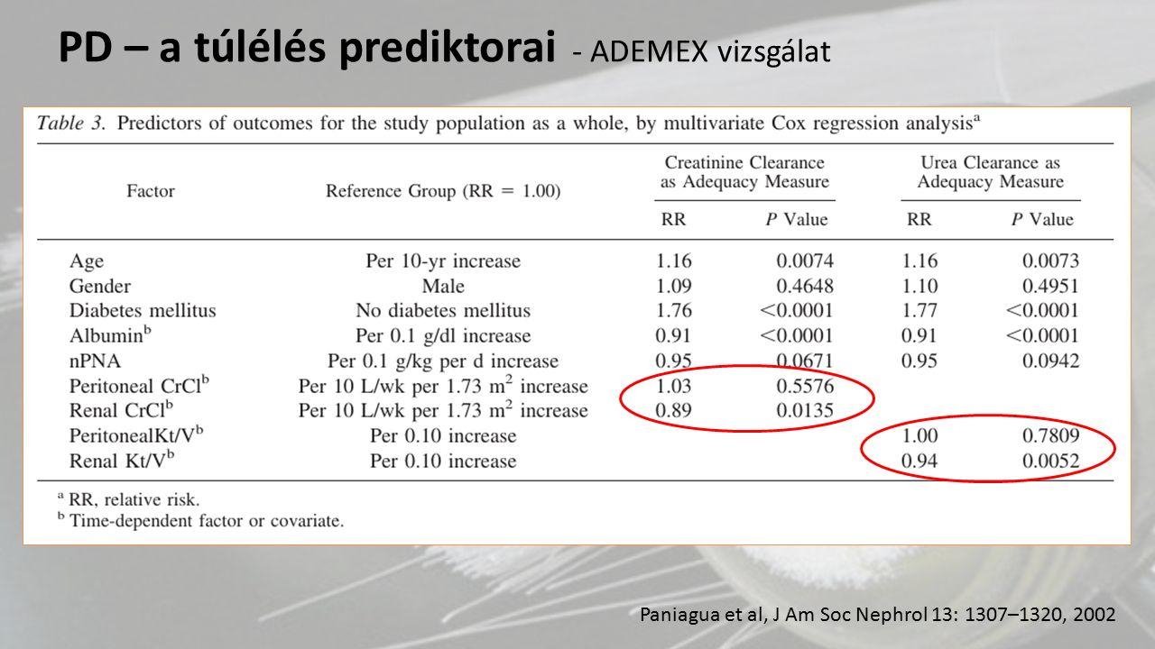 Paniagua et al, J Am Soc Nephrol 13: 1307–1320, 2002 PD – a túlélés prediktorai - ADEMEX vizsgálat