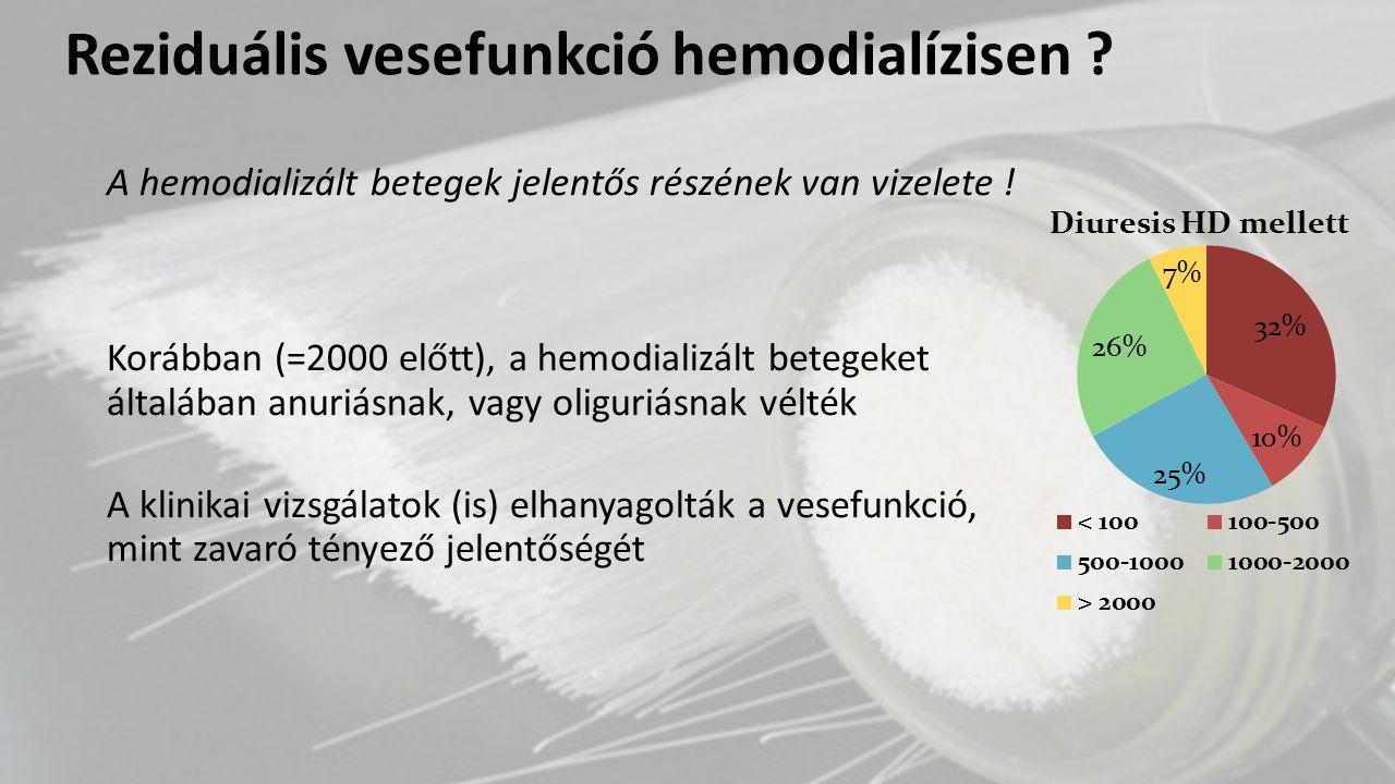 Reziduális vesefunkció hemodialízisen ? A hemodializált betegek jelentős részének van vizelete ! Korábban (=2000 előtt), a hemodializált betegeket ált