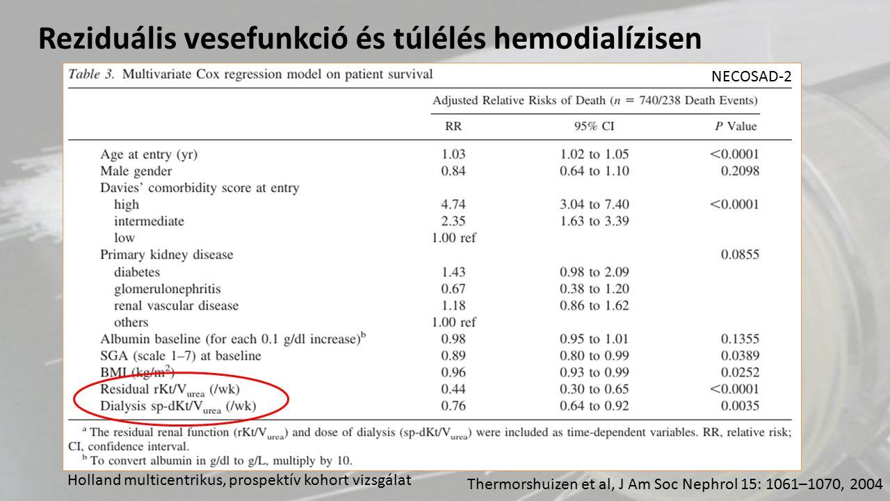 Thermorshuizen et al, J Am Soc Nephrol 15: 1061–1070, 2004 Reziduális vesefunkció és túlélés hemodialízisen NECOSAD-2 Holland multicentrikus, prospekt