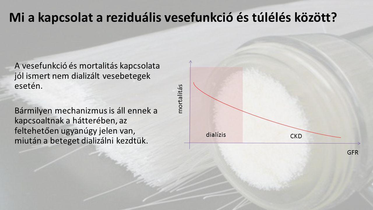 GFR mortalitás dialízis CKD A vesefunkció és mortalitás kapcsolata jól ismert nem dializált vesebetegek esetén. Bármilyen mechanizmus is áll ennek a k