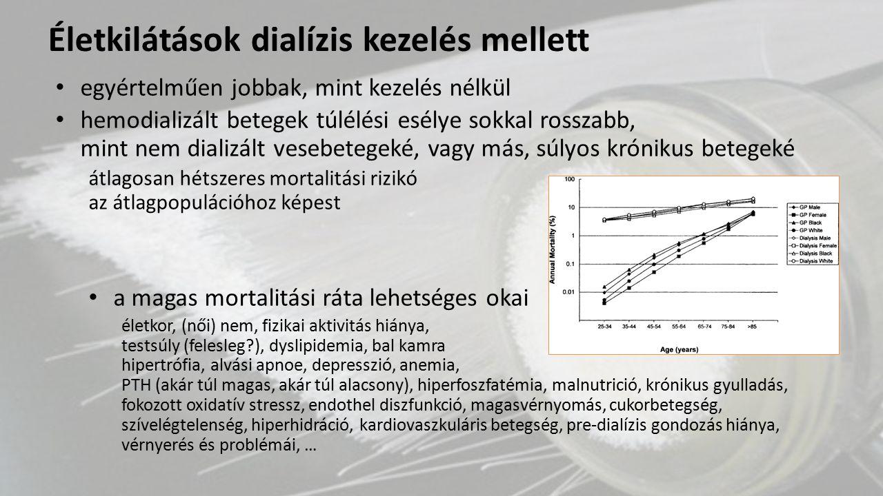 2xHD + diuresis: idősebb, rövidebb HD anamn., alacsonyabb vérnyomás, alacsonyabb EPO dózis, kevesebb high-flux dializátor, vérnyerés: több katéter Hwang et al, Medicine 95(7), February 2016, p e2767
