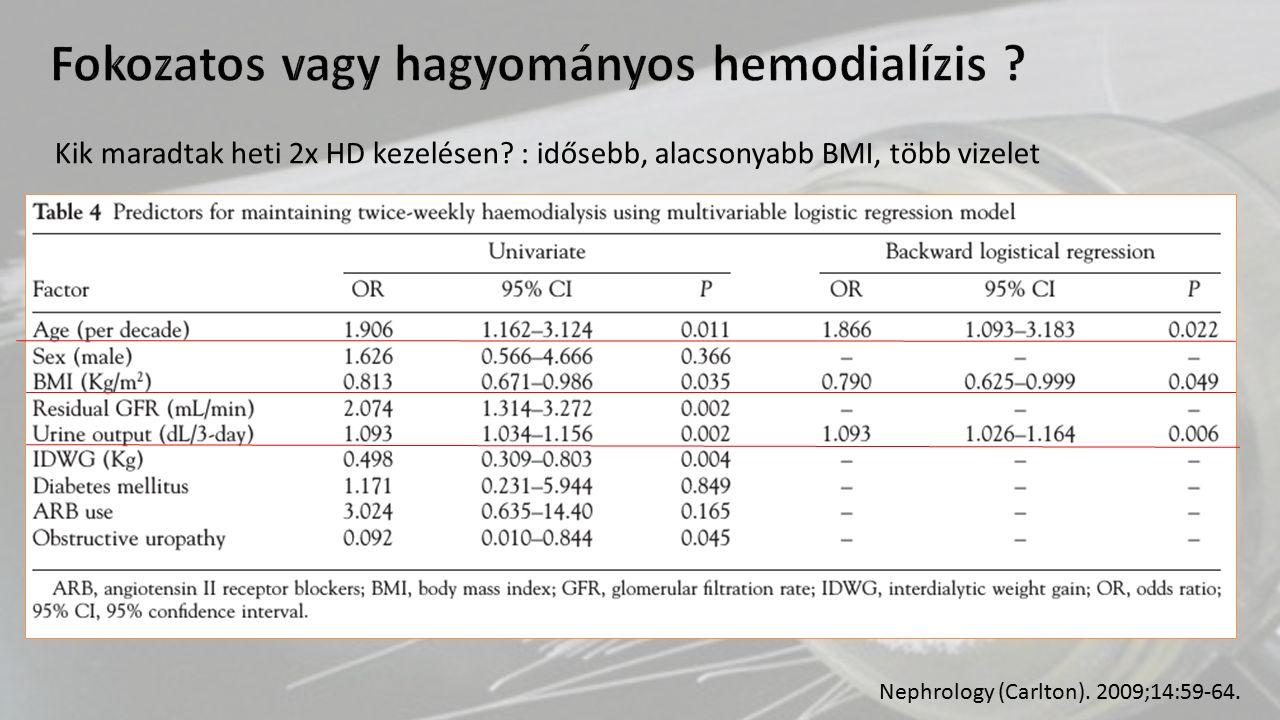 Nephrology (Carlton). 2009;14:59-64. Kik maradtak heti 2x HD kezelésen? : idősebb, alacsonyabb BMI, több vizelet