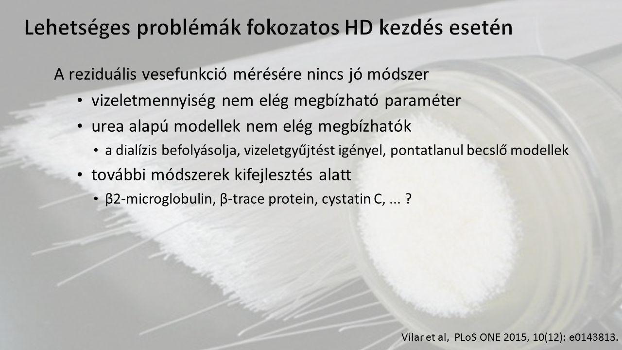 Lehetséges problémák fokozatos HD kezdés esetén A reziduális vesefunkció mérésére nincs jó módszer vizeletmennyiség nem elég megbízható paraméter urea