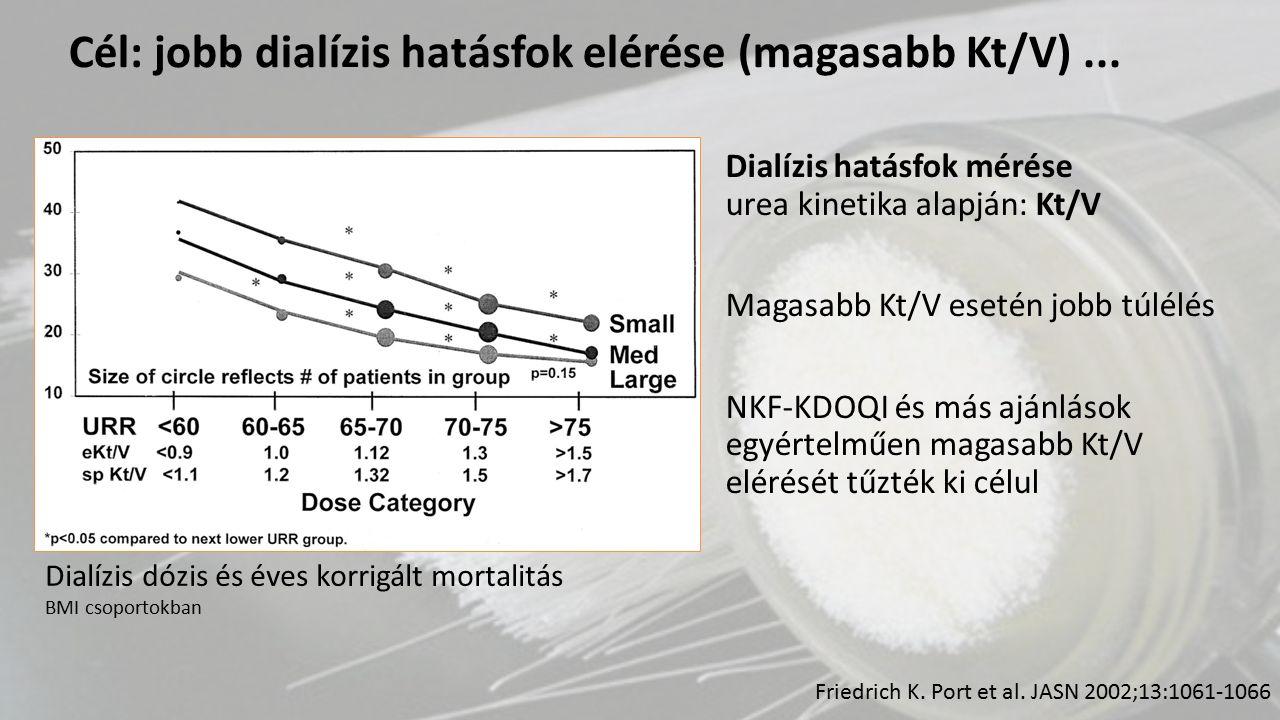 Friedrich K. Port et al. JASN 2002;13:1061-1066 Dialízis hatásfok mérése urea kinetika alapján: Kt/V Magasabb Kt/V esetén jobb túlélés NKF-KDOQI és má