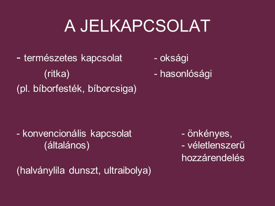 A JELKAPCSOLAT - természetes kapcsolat - oksági (ritka)- hasonlósági (pl.
