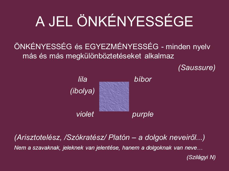 A JEL ÖNKÉNYESSÉGE ÖNKÉNYESSÉG és EGYEZMÉNYESSÉG - minden nyelv más és más megkülönböztetéseket alkalmaz (Saussure) lila bíbor (ibolya) violetpurple (Arisztotelész, /Szókratész/ Platón – a dolgok neveiről...) Nem a szavaknak, jeleknek van jelentése, hanem a dolgoknak van neve… (Szilágyi N)