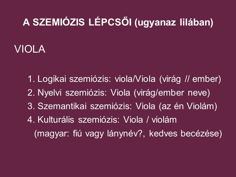 A SZEMIÓZIS LÉPCSŐI (ugyanaz lilában) VIOLA 1.Logikai szemiózis: viola/Viola (virág // ember) 2.