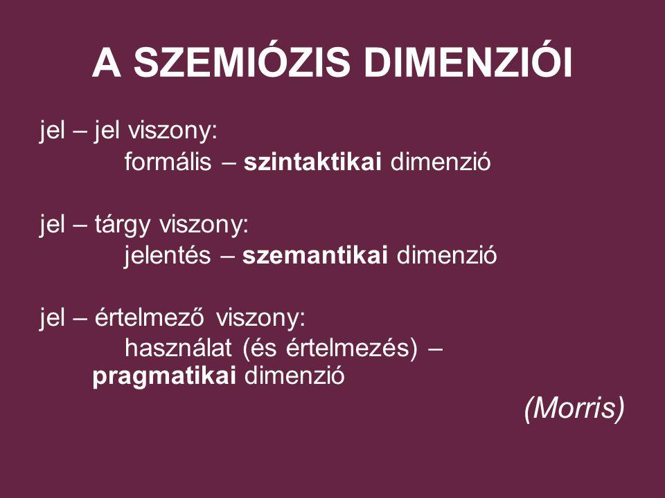 A SZEMIÓZIS DIMENZIÓI jel – jel viszony: formális – szintaktikai dimenzió jel – tárgy viszony: jelentés – szemantikai dimenzió jel – értelmező viszony: használat (és értelmezés) – pragmatikai dimenzió (Morris)