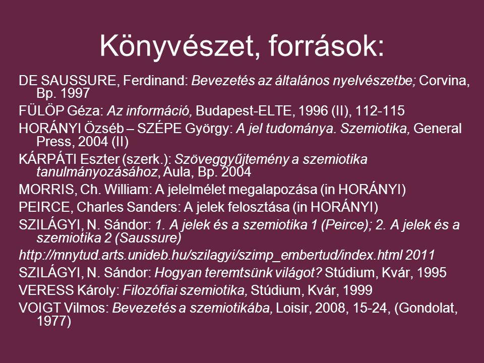 Könyvészet, források: DE SAUSSURE, Ferdinand: Bevezetés az általános nyelvészetbe; Corvina, Bp.