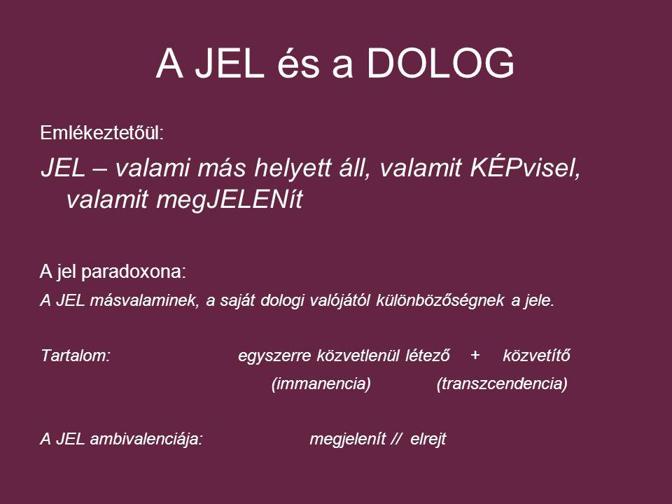 A JEL FOGALMA 1.1.