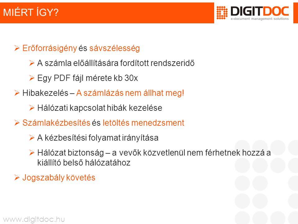 www.digitdoc.hu MIÉRT ÍGY?  Erőforrásigény és sávszélesség  A számla előállítására fordított rendszeridő  Egy PDF fájl mérete kb 30x  Hibakezelés
