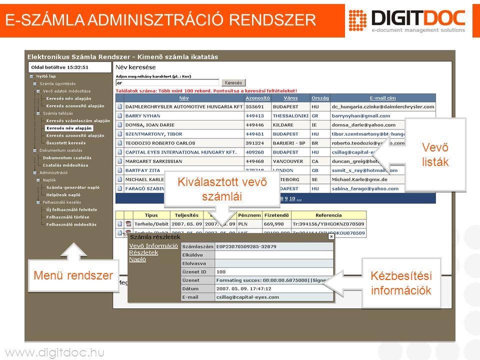 www.digitdoc.hu E-SZÁMLA ADMINISZTRÁCIÓ RENDSZER Menü rendszer Vevő listák Vevő listák Kiválasztott vevő számlái Kézbesítési információk