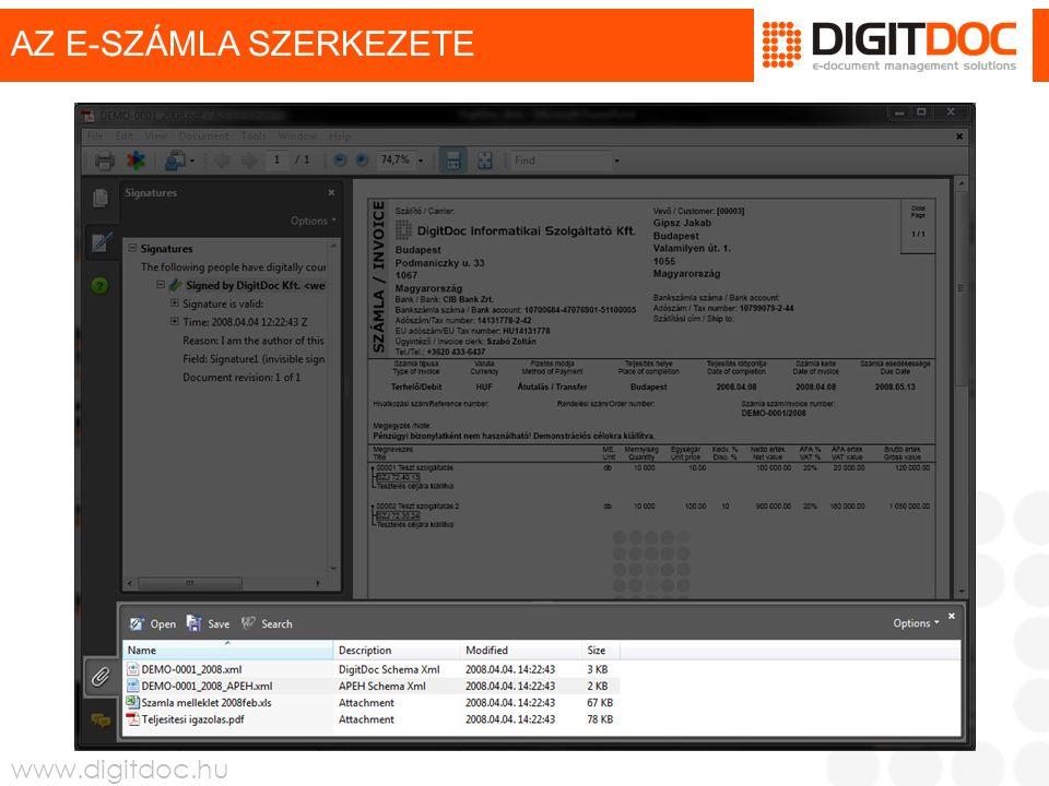 www.digitdoc.hu AZ E-SZÁMLA SZERKEZETE