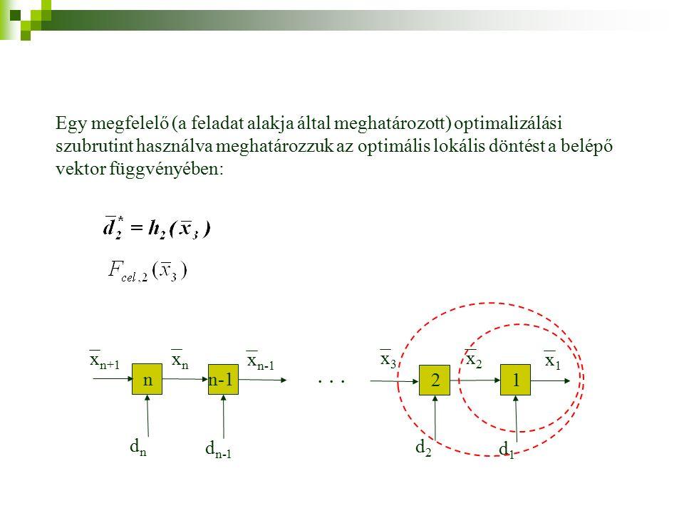 Egy megfelelő (a feladat alakja által meghatározott) optimalizálási szubrutint használva meghatározzuk az optimális lokális döntést a belépő vektor függvényében: n n-1 2 1 xnxn x n-1 x2x2 x1x1 dndn d n-1 d2d2 d1d1 x3x3 x n+1...