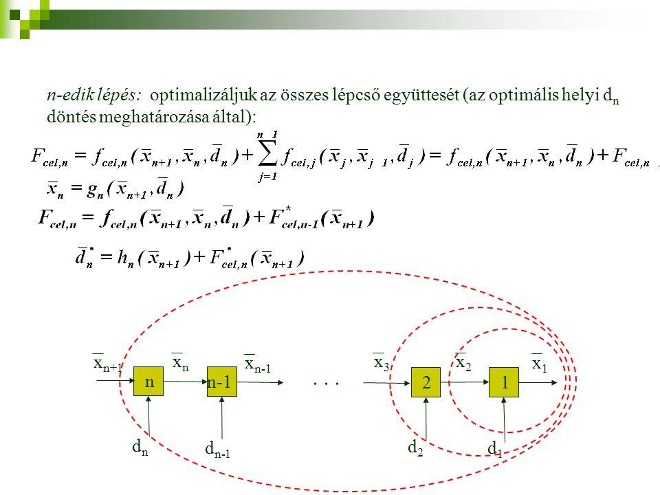 n-edik lépés: optimalizáljuk az összes lépcső együttesét (az optimális helyi d n döntés meghatározása által): n n-1 2 1 xnxn x n-1 x2x2 x1x1 dndn d n-1 d2d2 d1d1 x3x3 x n+1...
