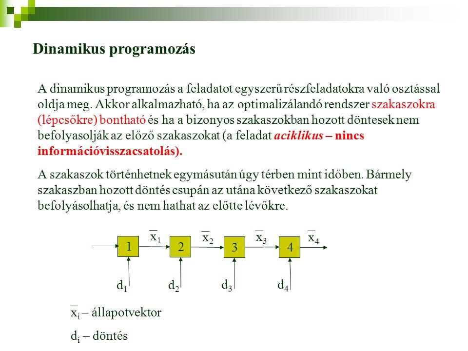 Az optimalitás elve R.