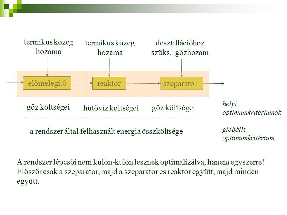 Nemlineáris programozás Olyan feladatok esetén alkalmazzuk, amelyek egy alakú célfüggvényt minimalizálnak, a következő feltételekkel: ahol x i,min ≤ x i ≤ x i,max és f, g, h – az x i döntési változóval nemlineáris összefüggésben vannak j = 1, 2,......., k j = k+1,......., m Ilyen jellegű feladatok olyan esetekben fordulnak elő, amikor a optimalizálandó folyamatokat nemlineáris matematikai modell írja le.