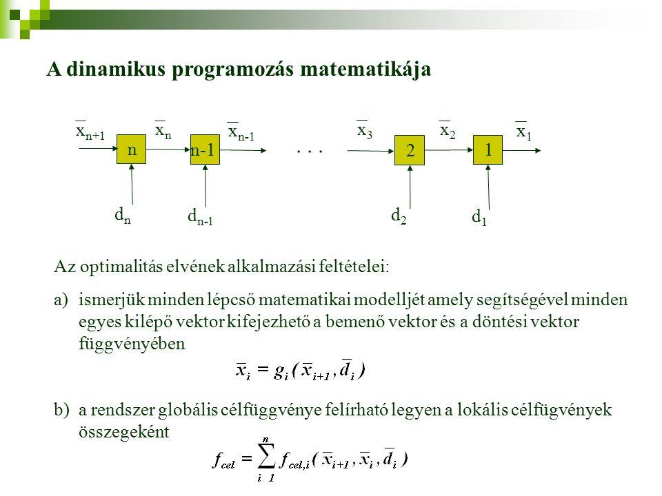 n n-1 2 1 xnxn x n-1 x2x2 x1x1 dndn d n-1 d2d2 d1d1 x3x3 x n+1...